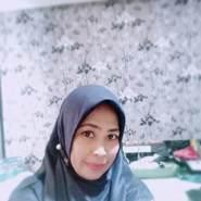 andil41's profile photo
