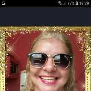 silvanab102's profile photo