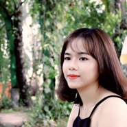 ngad800's profile photo
