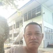 artitc16's profile photo