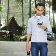 Anton2020's profile photo