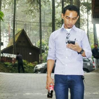 Anton2020_Jawa Barat_独身_男性
