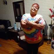 guzal158's profile photo