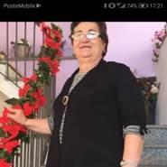 domnicas741710's profile photo