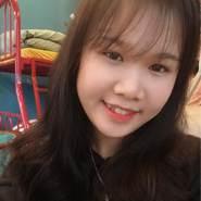 mo30724's profile photo