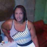 anibelkar's profile photo