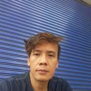 haip150's profile photo