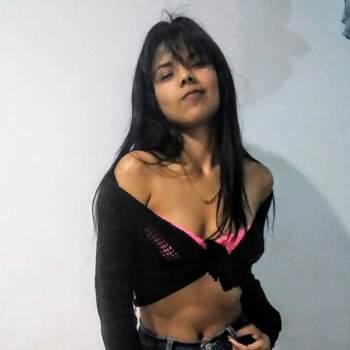 Viicky23_Antioquia_Single_Female