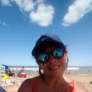 lilim934's profile photo