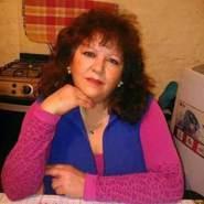 ceciliao876897's profile photo