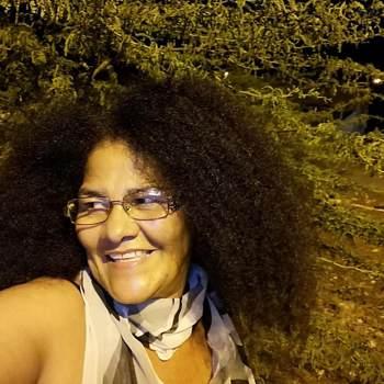 mariam2605_Distrito Nacional (Santo Domingo)_Ελεύθερος_Γυναίκα