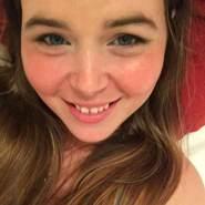 annaforbes511's profile photo