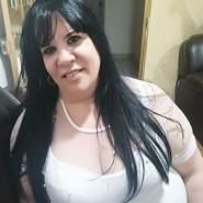 madeleines986110's profile photo
