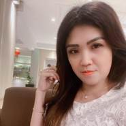 meimei37's profile photo