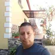 franka108200's profile photo