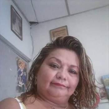 lorenitas7_San Salvador_Solteiro(a)_Feminino