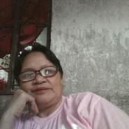 almal83's profile photo