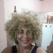 zenaidai9's profile photo