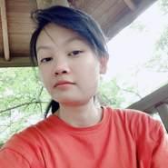 nguyenthao670810's profile photo