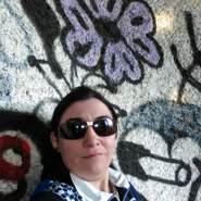 yodami1981's profile photo