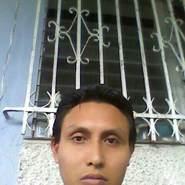 ermel198204's profile photo