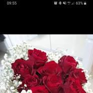mendih954024's profile photo