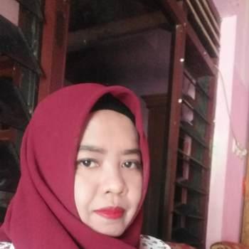 lindaz12_Jawa Timur_โสด_หญิง