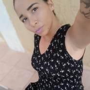 beatorishe's profile photo