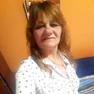 crystina21's profile photo