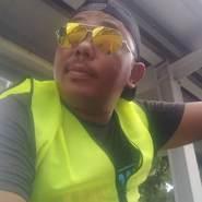 mohdn182's profile photo