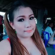 charinratj's profile photo