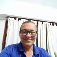 betoc09's profile photo