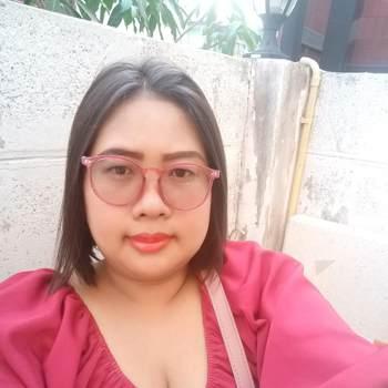 user_cruva39157_Krung Thep Maha Nakhon_Độc thân_Nữ