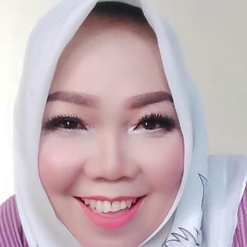 mimia72_Lampung_Single_Female