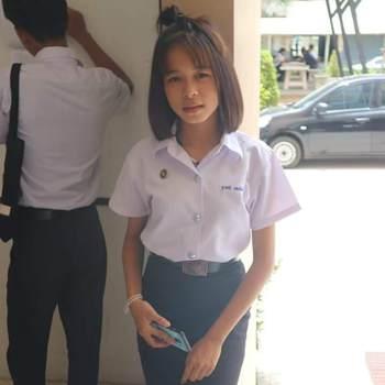 userfknq645_Nakhon Ratchasima_Singur_Doamna