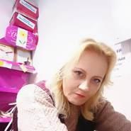 Olga_Kop's profile photo