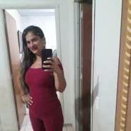 aninhagabrielad's profile photo