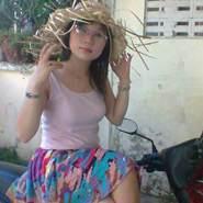 nga2900's profile photo