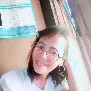 wilmah170426_Lanao Del Norte_Single_Female