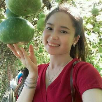 myy9323_Ho Chi Minh_أعزب_إناثا