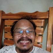 artkheem's profile photo