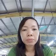 ngoanl702044's profile photo