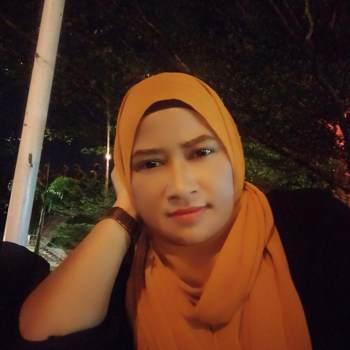 marisar36386_Selangor_أعزب_إناثا