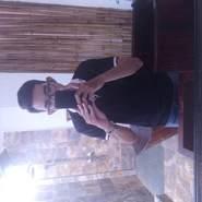 minhthanh9209's profile photo