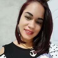 sindy037423's profile photo