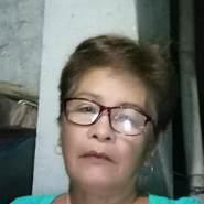 felys40's profile photo
