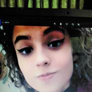 nency86's profile photo