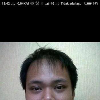 hendia582765_Jakarta Raya_独身_男性