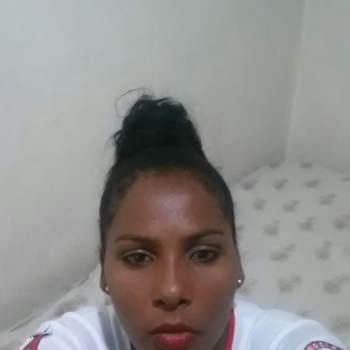 fatimam728320_Distrito Nacional (Santo Domingo)_Single_Female