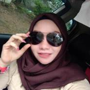 rentis's profile photo
